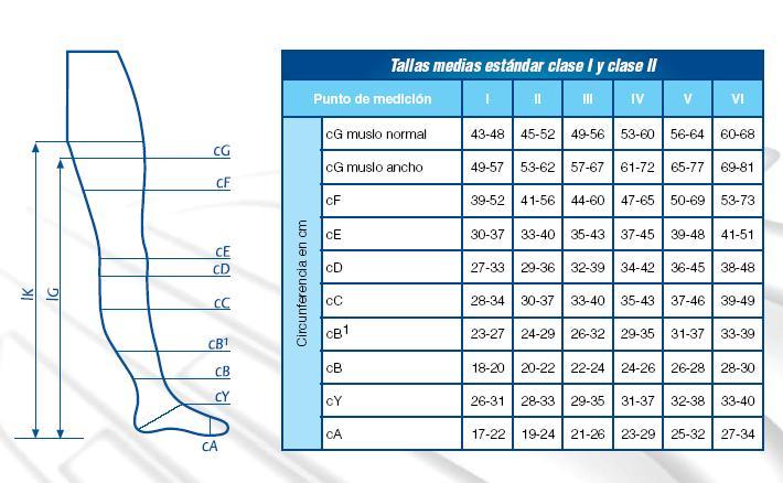Resultado de imagen de jobst for men tabla de medidas